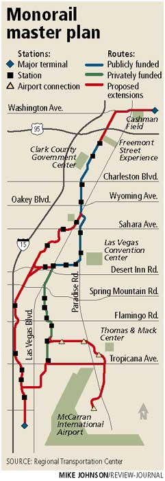 lasvegasinsider.com | Las Vegas Monorail Information, Route ... on disneyland monorail route map, las vegas hotel map, las vegas attractions detailed map, dallas area rapid transit route map, las vegas walking map, las vegas sign, las vegas maps printable, bally's las vegas site map, fremont street las vegas map, miami monorail route map, las vegas transit map, bay area rapid transit route map, old downtown vegas map, las vegas downtown map, inside aria hotel map, new york city subway route map, vegas strip map, cosmopolitan las vegas map,